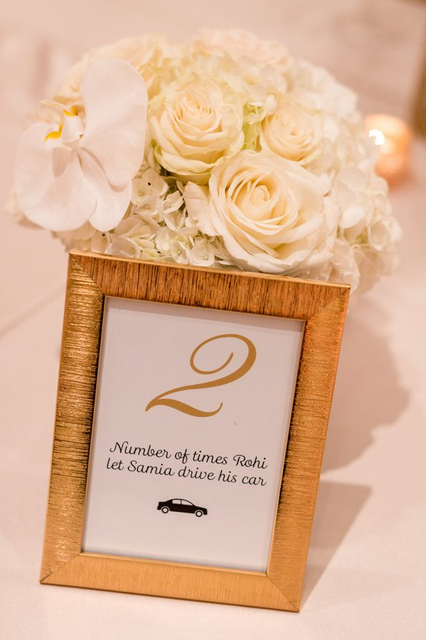 Gold wedding table number - Photographer: Julia Franzosa